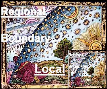 Universe.man.4.local.regional.